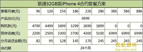 中国联通2010年iPhone 4 32GB合约套餐方案