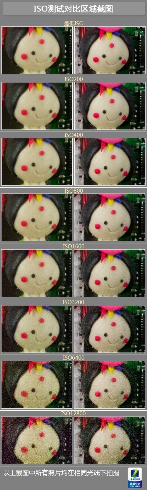 中端单电谁称王 松下GX1 PK索尼NEX-5N