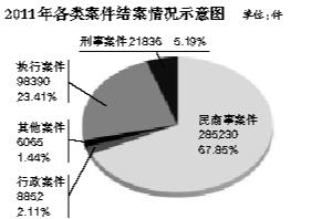 昨天,北京高院院长池强在作工作报告。本报记者 浦峰 摄