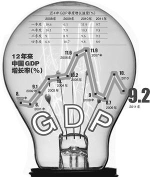 gdp测算_一季度GDP增8.1 超预期 创09年二季度以来新低