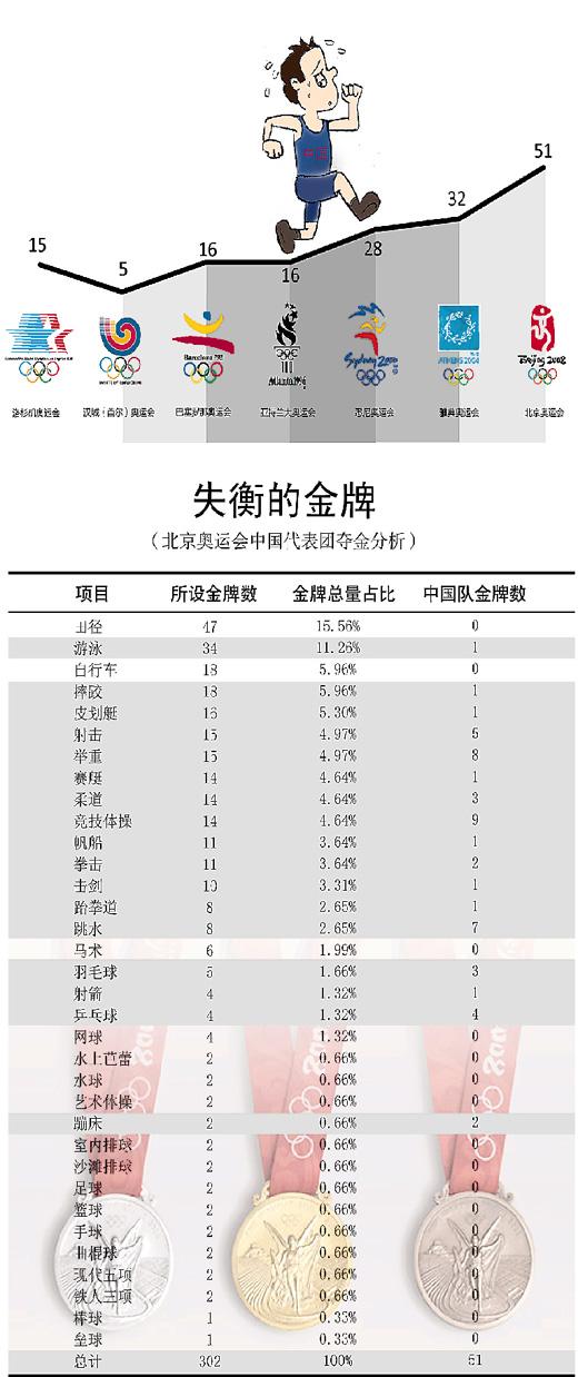 gdp的标准_全国GDP增速PK 辽宁倒数第一拖后腿 是该反省下了