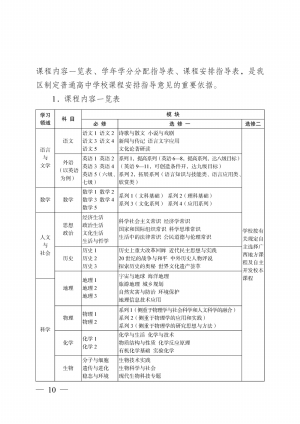 高中生社会实践报告表