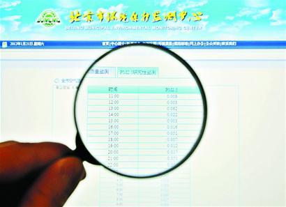 北京公布PM2.5监测数据图片