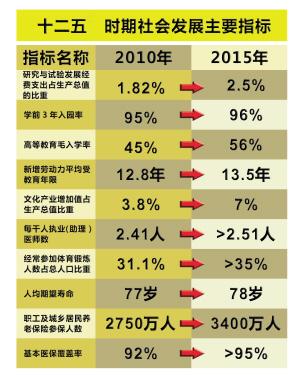 华西村人均收入_浙江省人均寿命