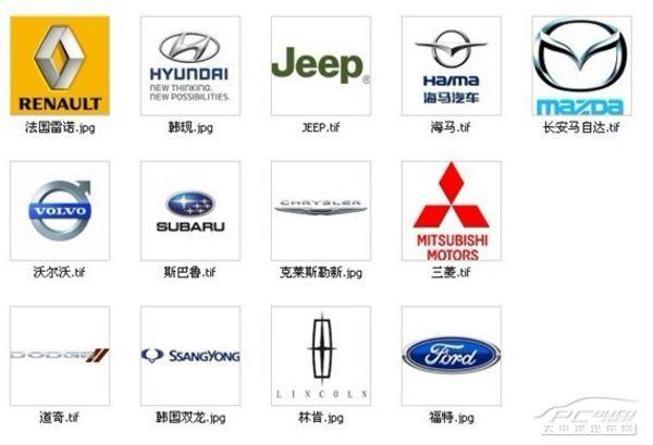 建银汽车代理品牌的车标含义你懂吗?(组图)