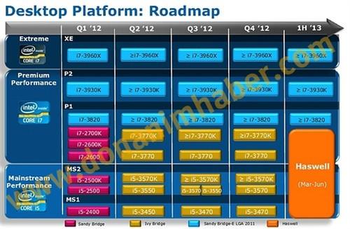 英特尔Haswell处理器将于2013年中上市