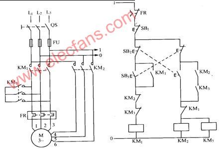 三相交流异步电动机调速控制方案设计图片