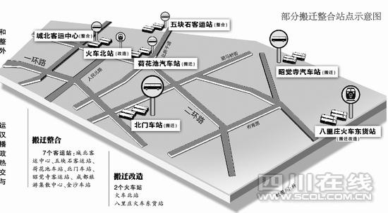 成都火车北站周边规划图新 成都火车站规划
