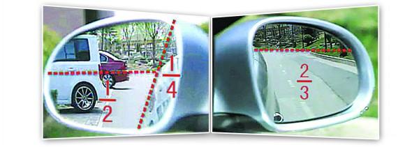 左镜内的地平线位置在镜子中间,这样假如后方来车会很容易就能看到,而