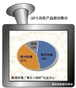 小酒窝g调谱子-本报讯 (记者张奕)国内GPS卫星导航产品检测合格率不到30%.昨