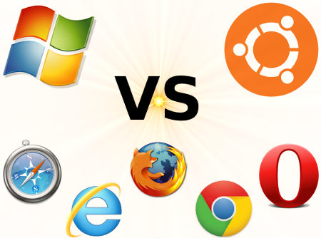 王者争霸 五大浏览器决战Win7Ubuntu