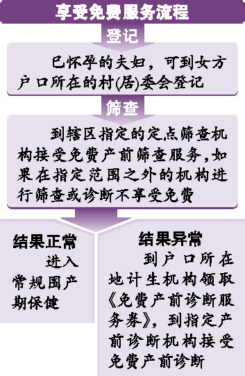 广州 人口 出生_广州城市人口热力图