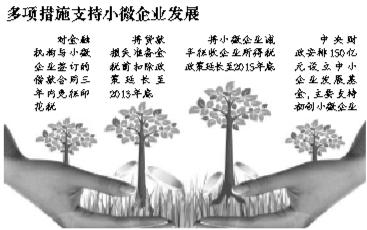 推进六项改革 破解发展难题(1)