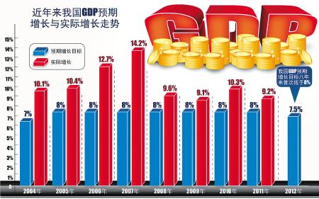 中国人口老龄化_中国历年人口