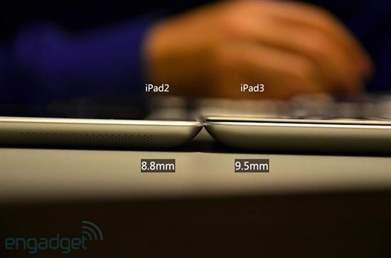 iPad3厚度为9.5mm,iPad2为8.8mm