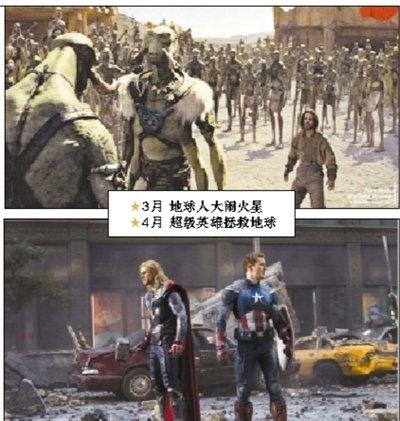 预告片中,《异星战场》几百名萨克战士并肩作战的恢弘场面(上)以及《复仇者联盟》雷神和美国队长于废墟之中奋力抵抗的场景(下)都令人大呼过瘾。