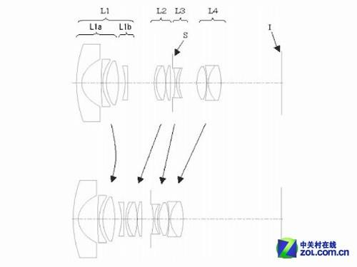 佳能公布17-40mm F2.8-4镜头设计专利