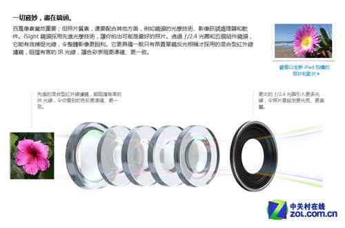 五组镜片设计