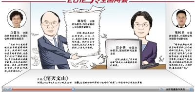 """@北京东路41号:各种大会发言材料和简报,半个月里不断产生积压废弃。如果要践行低碳两会的话,建议先把这些""""文山""""消灭掉。改为网上公布,既节约环保,又方便公众查看。"""