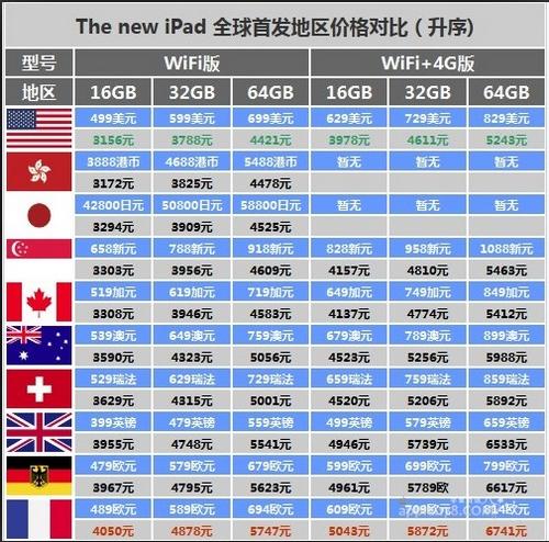 (文/apple.178.com)