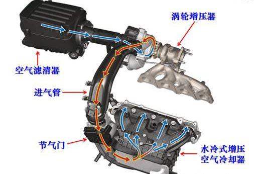 涡轮增压t_兰博基尼Gallardo改装双涡轮增压1500马力