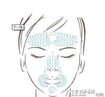 正确的洗脸方法