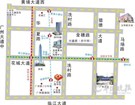 地图方向指标标示