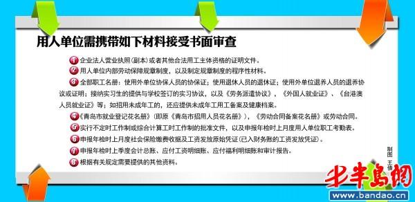科东鸿喜集团四楼)参加年检;私营企业,个体经济组织,民办非企业单位