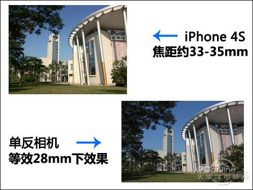 相差多少?iPhone 4S与新iPad摄像头对比