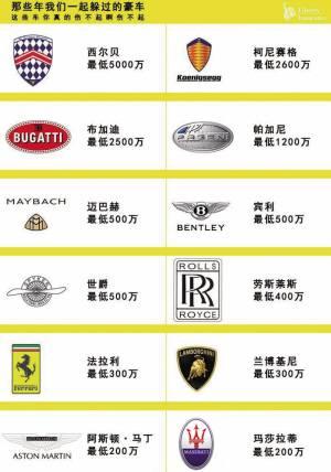 车   世界十大豪车标志   豪车标志识别图   法拉利车标志但高清图片