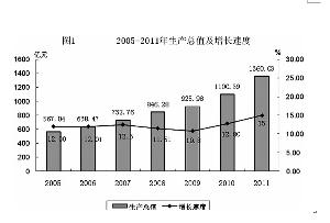 曲靖兰州gdp_拉面之城兰州市的2020年前三季度GDP出炉,追上曲靖还需多久