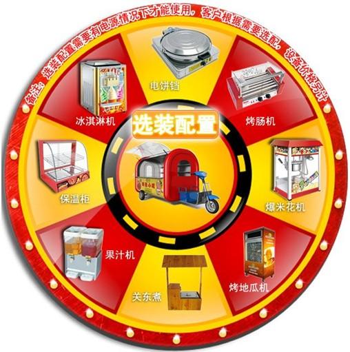 果汁机等等,还可以根据客户的需要,上海锐奇公司能帮客户设计小吃房车