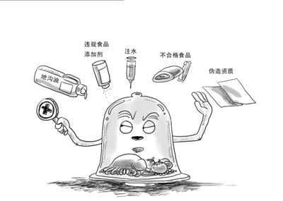 北京列举食品安全九大禁止行为 源头防控地沟油