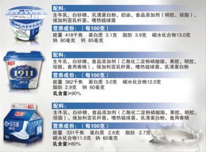 传统老酸奶无凝固剂易碎 浓稠高营养价值未必