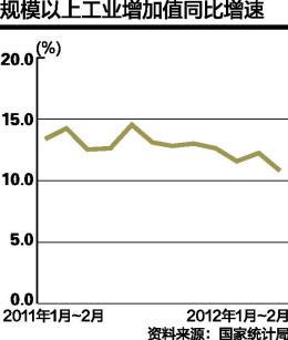 2012年一季度gdp_2010年世界各国gdp_中国近十年gdp增长率(3)