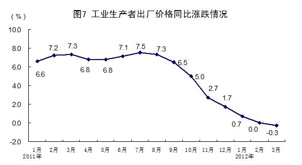 核心gdp_美联储稳固12月加息,原油库存减少,银油背道而驰(3)