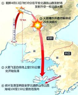 三峡晚报讯 朝鲜 韩国