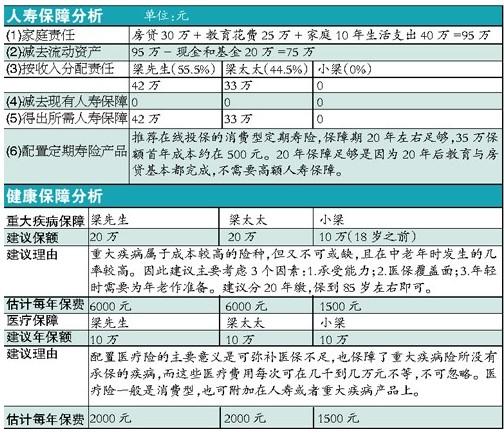 国内货物运输保险的保险价值可按下列()确定。   问答库