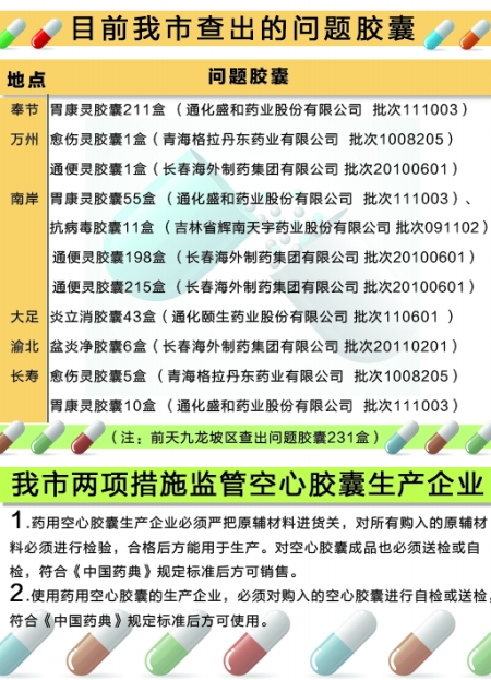 市食药监局工作人员在对药房的药品进行检查 记者 刘嵩 摄