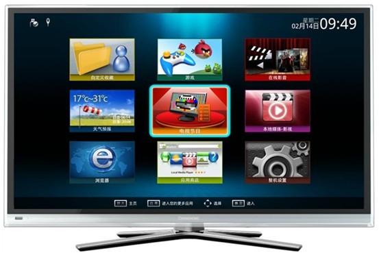 长虹A6000系列智能电视