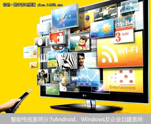 二、以ANDROID为基础的超级智能电视(ANDROID系统是目前开放式平台当中,以及未来的主流)。此系统有大量的开发者,并且成功应用在智能手机上,成本相对来说更低,发展潜力较大。