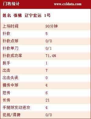 中超联赛第八轮的一场比赛在广州越秀山体育场拉开帷幕,由广州富