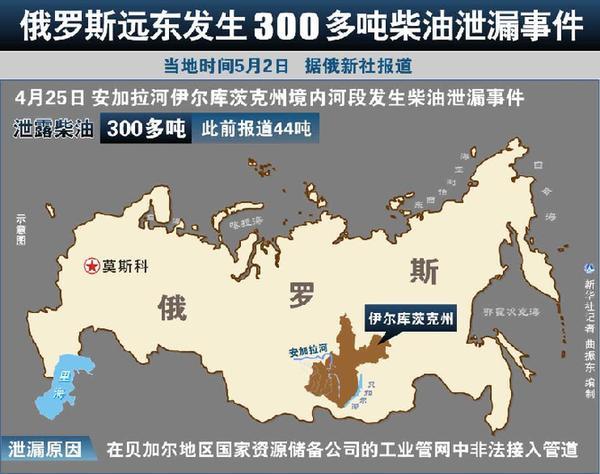 美女 远东属于俄罗斯还是中国