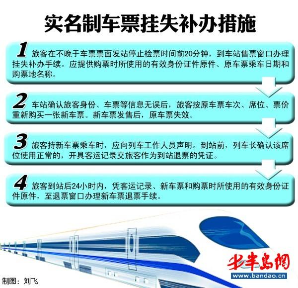 从5月10日开始实名火车票丢失能补了(图)