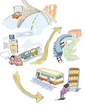 公路及公共交通