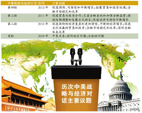 经济贸易_世界经济贸易与纺织贸易走势-纺织品服装出口高速增长时代终结 图表