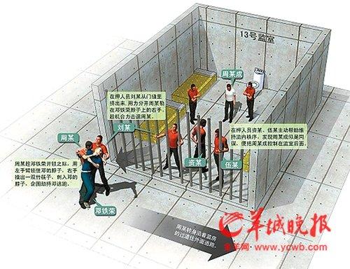 越狱现场模拟图