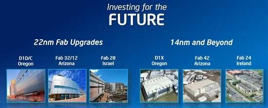 Intel 14nm工艺将会主要在俄勒冈州D1X、亚利桑那州Fab 42、爱尔兰Fab 24三座晶圆厂投产,前者还有可能成为世界上第一家投产450毫米晶圆的工厂。