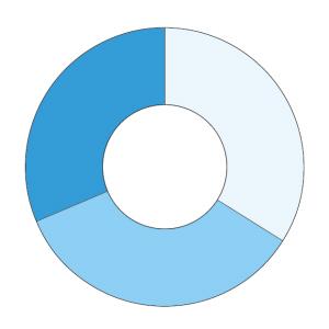 小微企业今后4年应纳税额减半(组图)