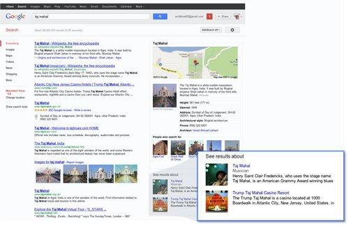 Google推出知识图谱 搜索模式迎来大变革